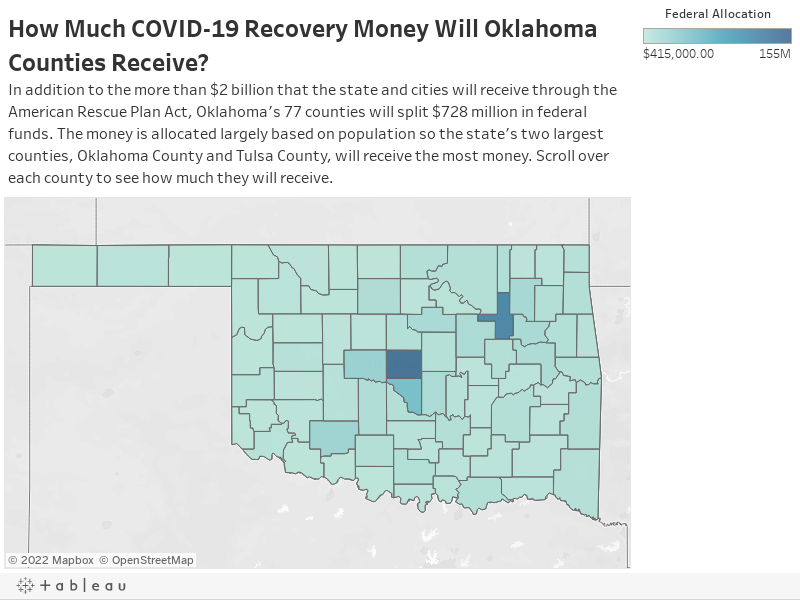 How Much COVID-19 Recovery Money Will Oklahoma Counties Receive?In addition to the more than $2 billion that the state and cities will receive through the American Rescue Plan Act, Oklahoma's 77 counties will split $728 million in federal funds. The mone