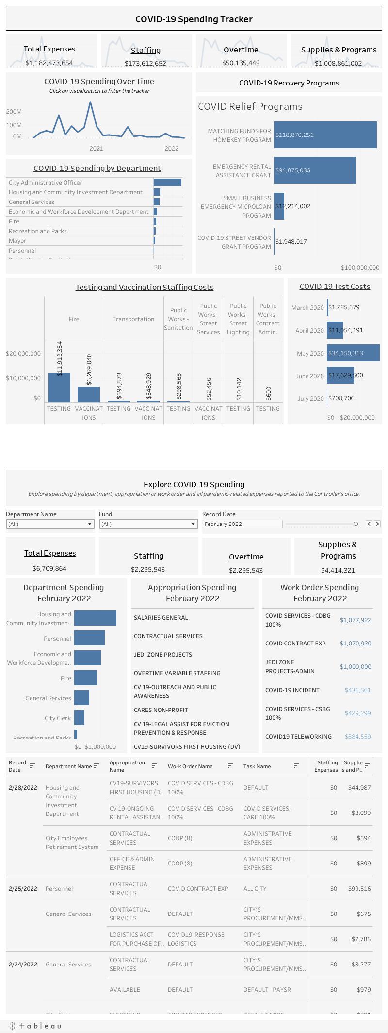 Updated Spending Tracker