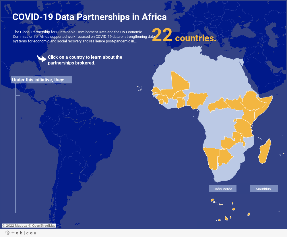 COVID-19 Data Partnerships in Africa