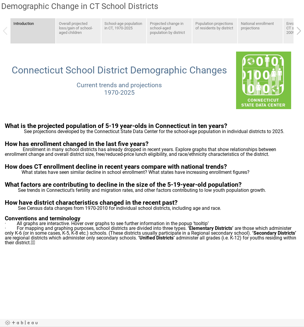 Demographic Change in Connecticut School Districts