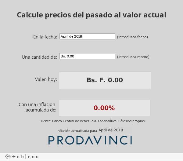 Calculadora de Inflación