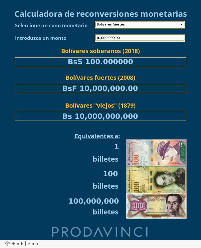 Calculadora de reconversiones monetarias