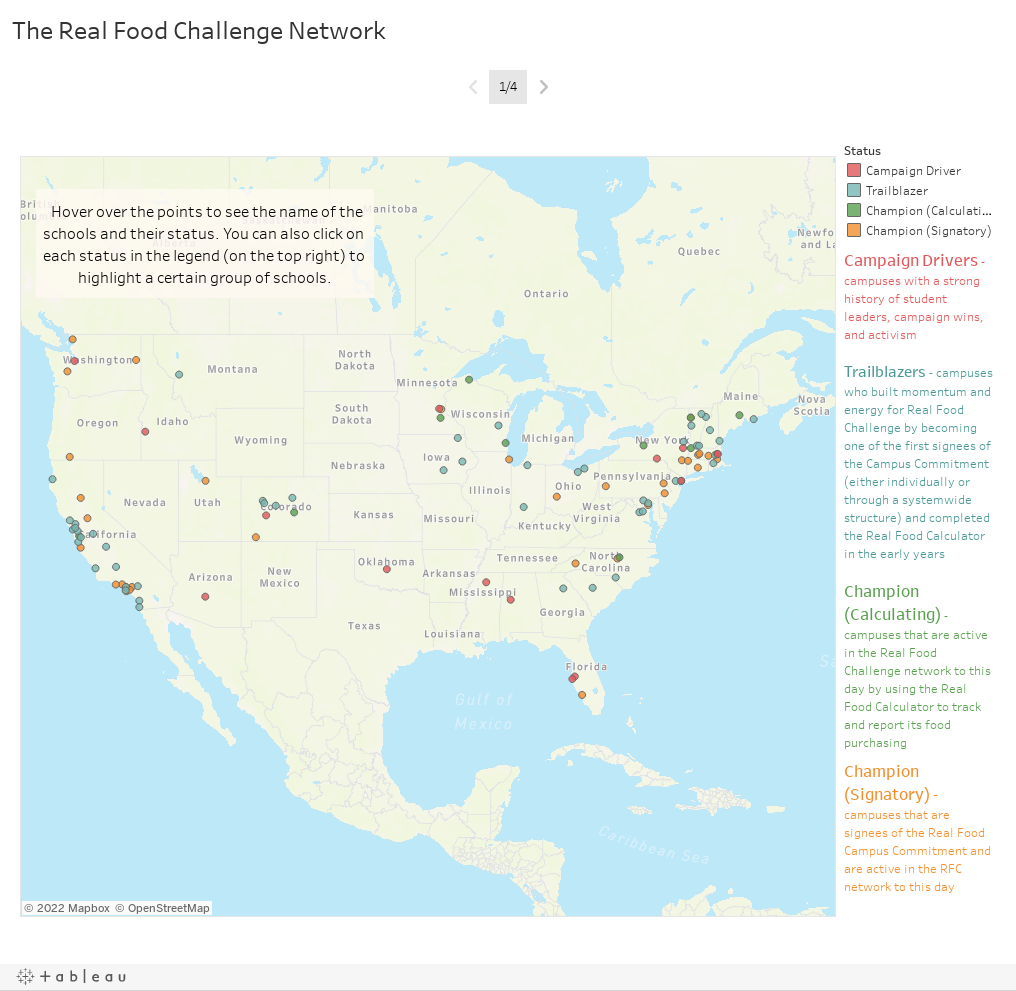 The Real Food Challenge Network