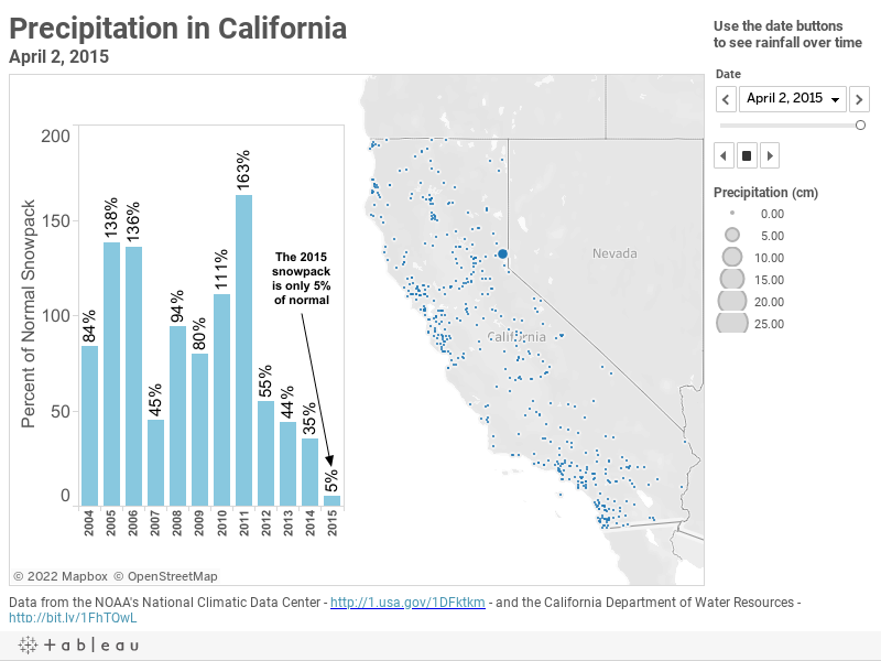 California Precip Dashboard