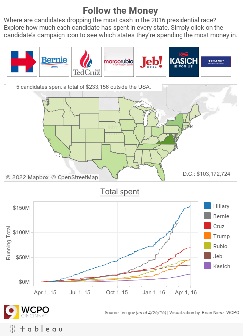 2016 Campaign Spending Map & Timeline