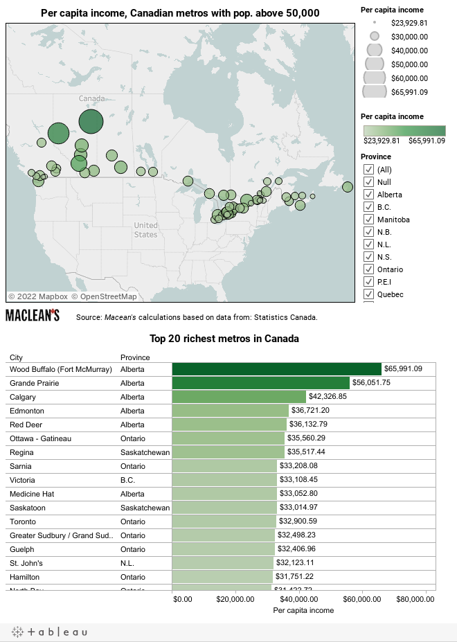 Canada 39 s richest cities tableau public for Top richest cities in california