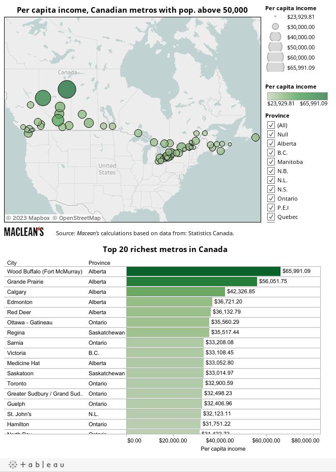 Canada's wealthiest metros