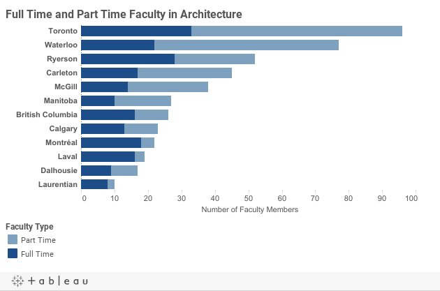 faculty counts_