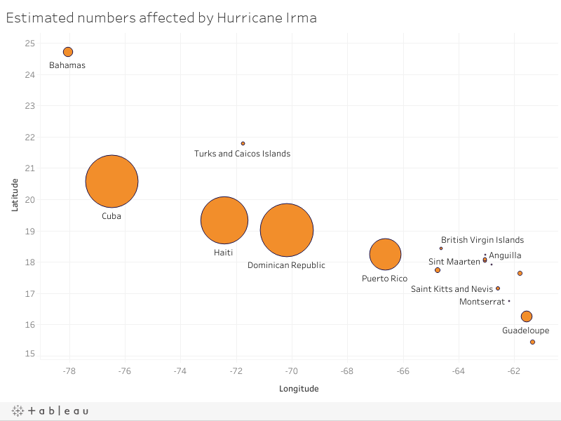 Estimated numbers affected by Hurricane Irma