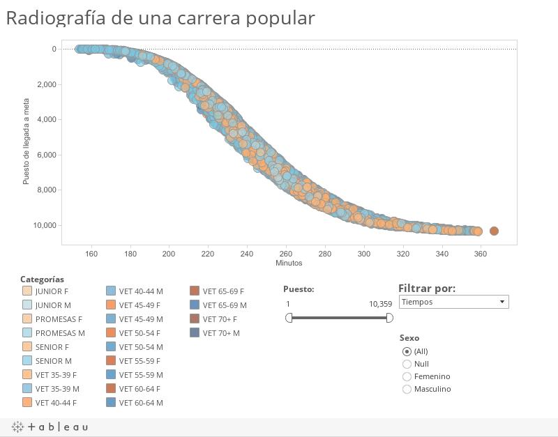 Carrera_popular