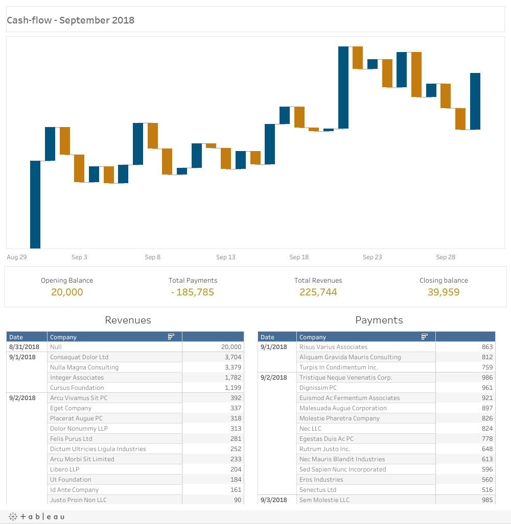 Cashflow (waterfall chart vs traditional cash-flow) - mobile
