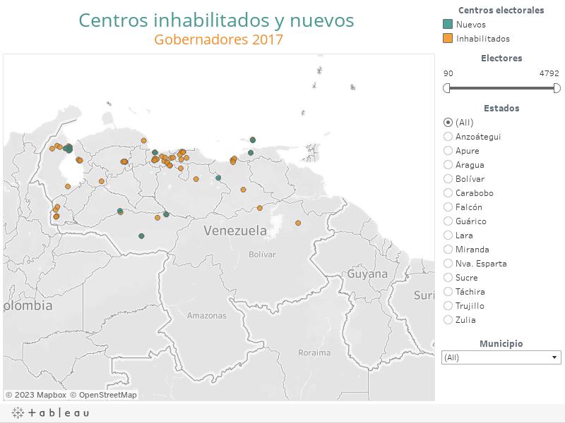 Centros inhabilitados y nuevos Gobernadores 2017
