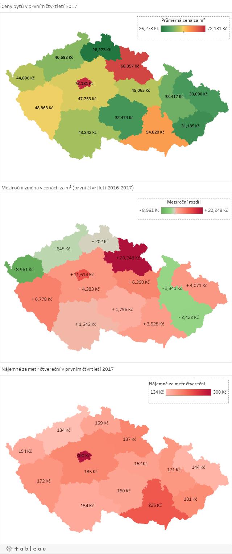 Ceny bytů v regionech