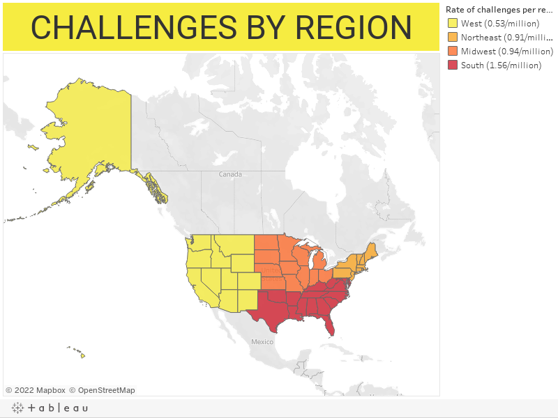 CHALLENGES BY REGION