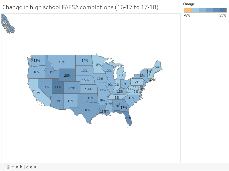 Change in high school FAFSA completions (16-17 to 17-18)