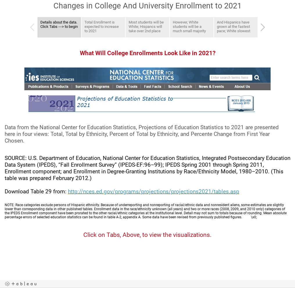 Changes in College And University Enrollment to 2021