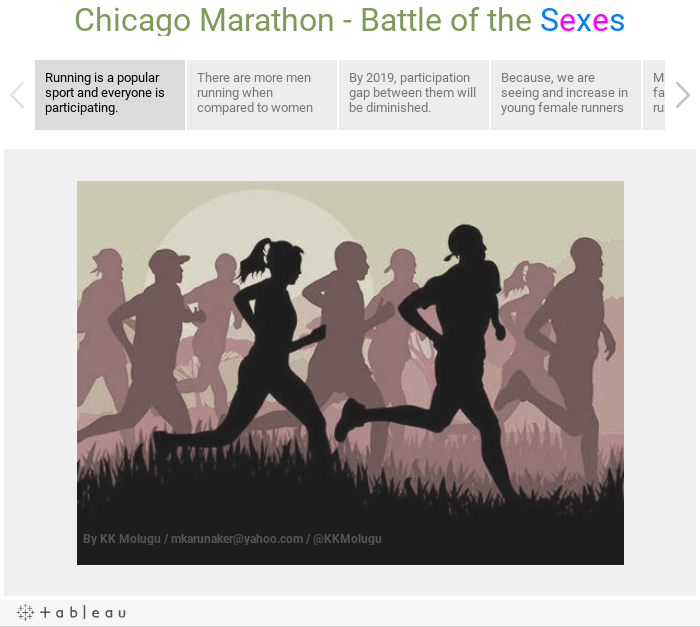 Chicago Marathon - Battle of the Sexes