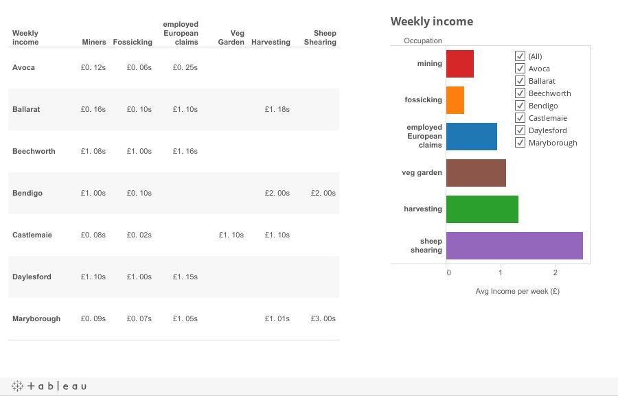 Income_analysis