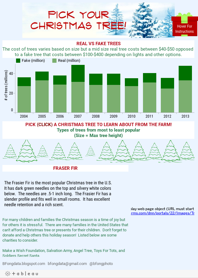 Pick Your Christmas Tree!