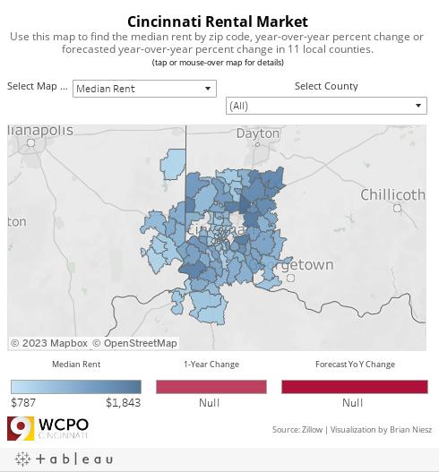 Cincinnati Rental Market | WCPO