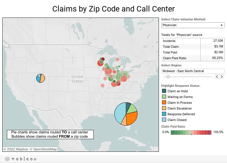 Claims by Zip Code and Call Center