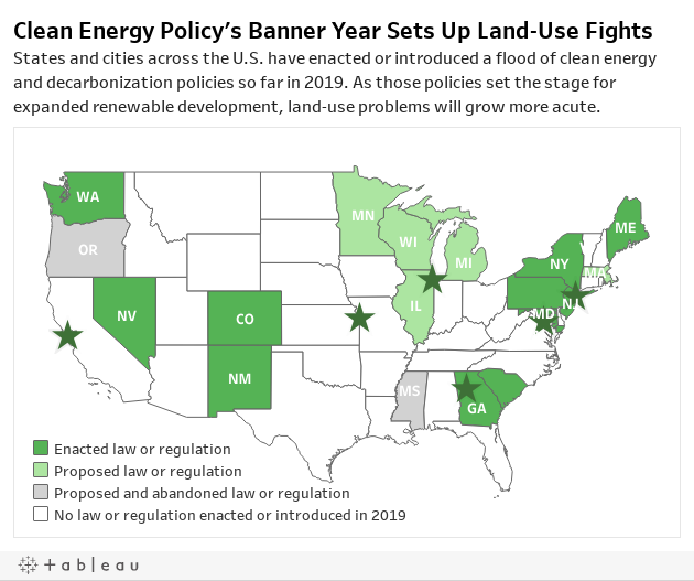 States' Green Goals May Fuel Clean Energy Land-Use Fights
