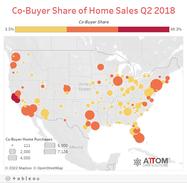 Co-Buyer Share of Home Sales Q2 2018