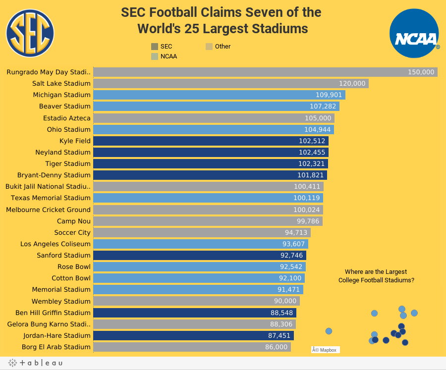 SEC Football Claims Seven of the World's 25 Largest Stadiums