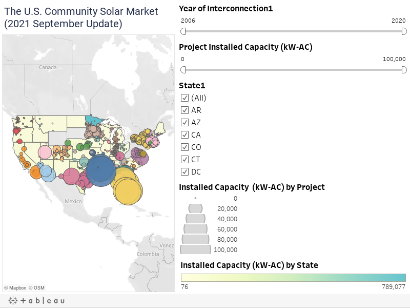 Map of the U.S. community solar in the third quarter of 2020