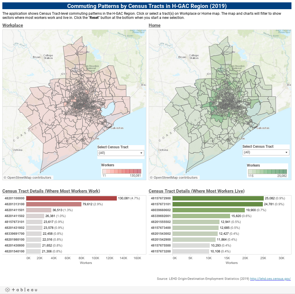 Commuting Patterns by Census Tracts in H-GAC Region (2014)