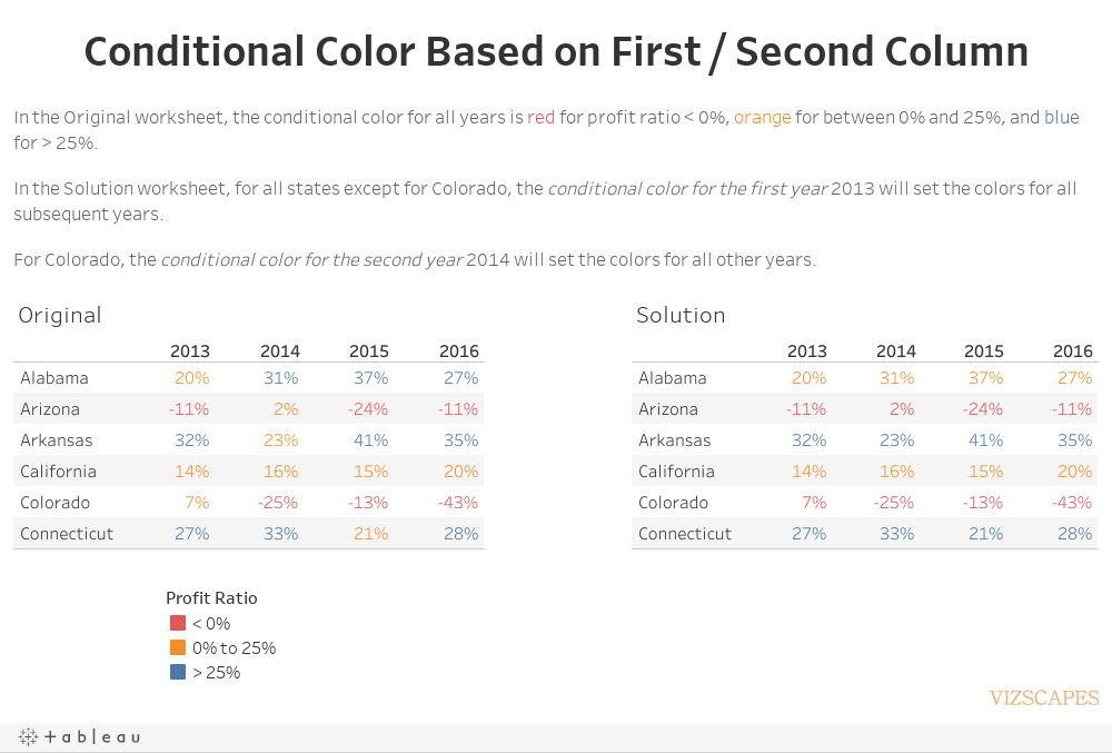 Conditional Color Based on First / Second Column