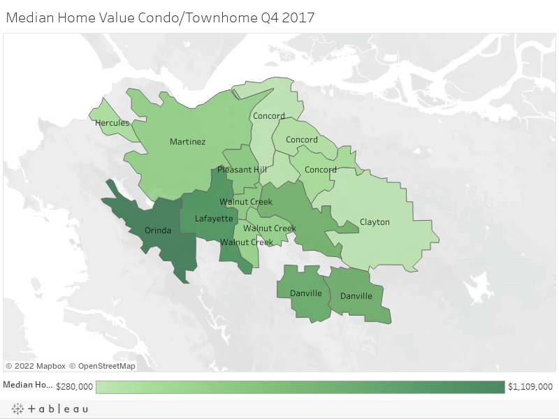 Median Home Value Condo/Townhome Q4 2017