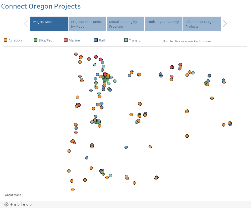 Connect Oregon Projects