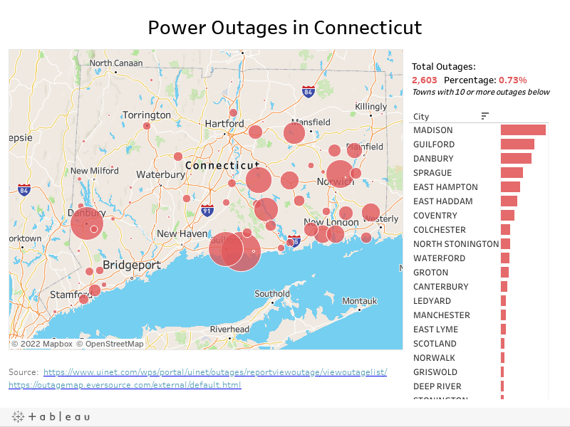 Power Outage Dashboard