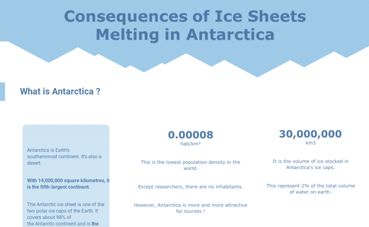 Consequences of Ice Sheets Melting In Antarctica