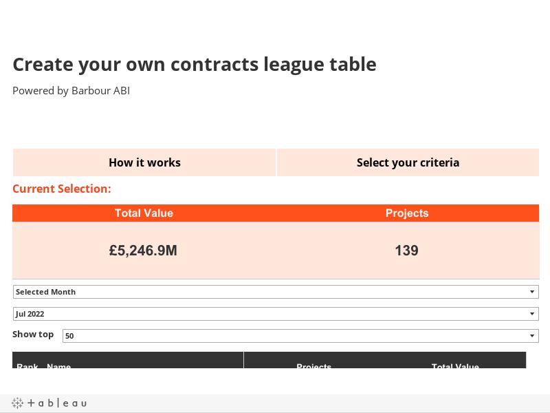 Interactive League Table