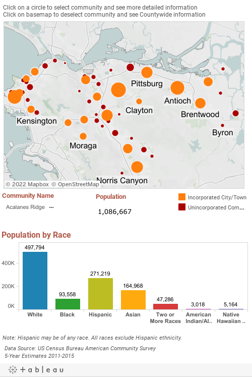 demographics contra costa county ca official website