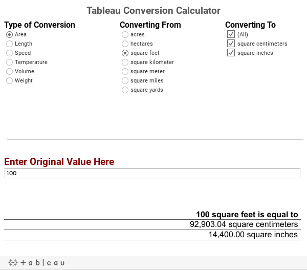 Tableau Conversion Calculator