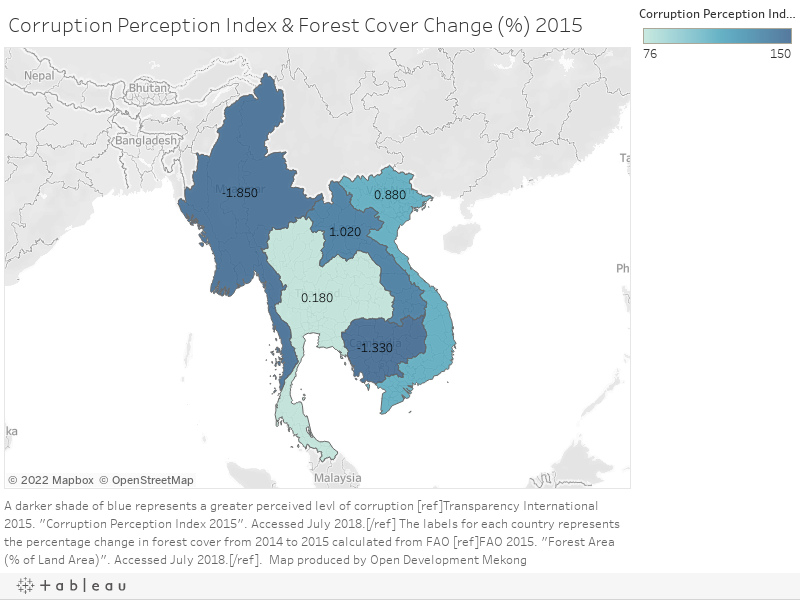 Corruption Perception Index & Forest Cover Change (%) 2015