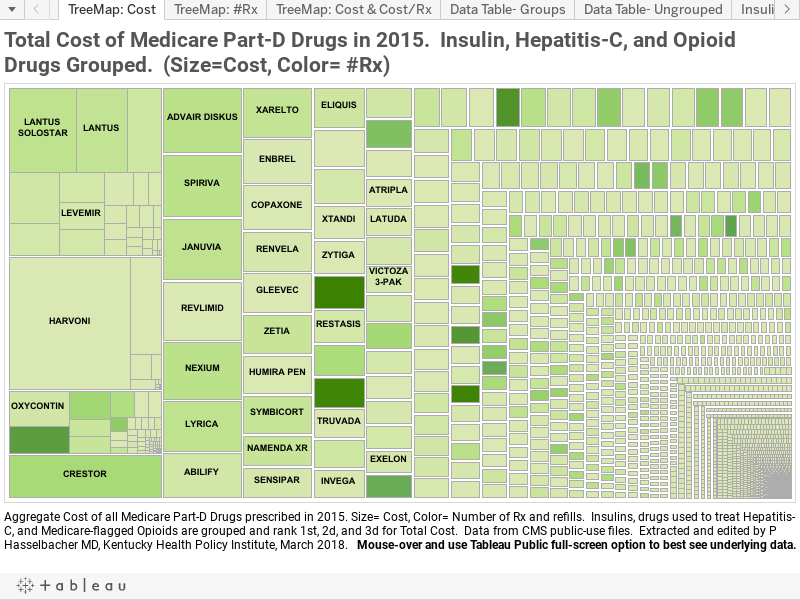 How To Save Big Money on Prescription Drugs  – Kentucky Health