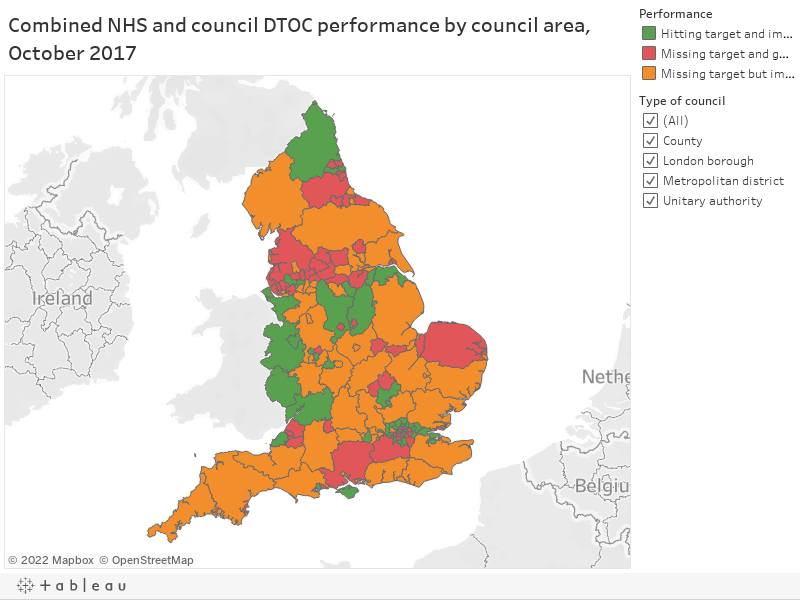 Council performance against DTOC targets, October 2017