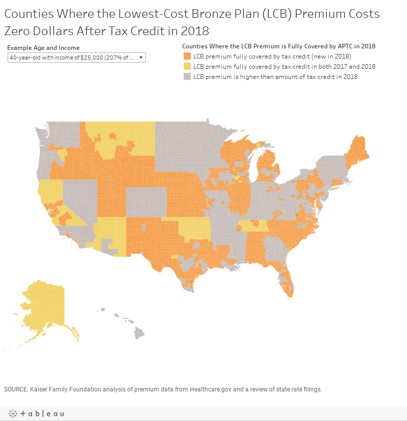 Counties Where the Lowest-Cost Bronze Plan (LCB) Premium Costs Zero Dollars After Tax Credit in 2018