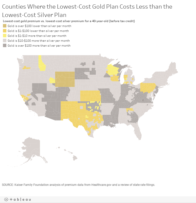 Counties Where the Lowest-Cost Gold Plan Costs Less than the Lowest-Cost Silver Plan