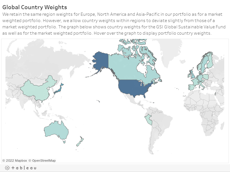 Global Country WeightsWe retain the same region weights for Europe, North America and Asia-Pacific in our portfolio as for a market weighted portfolio. However, we allow country weights within regions to deviate slightly from those of a market weighted p