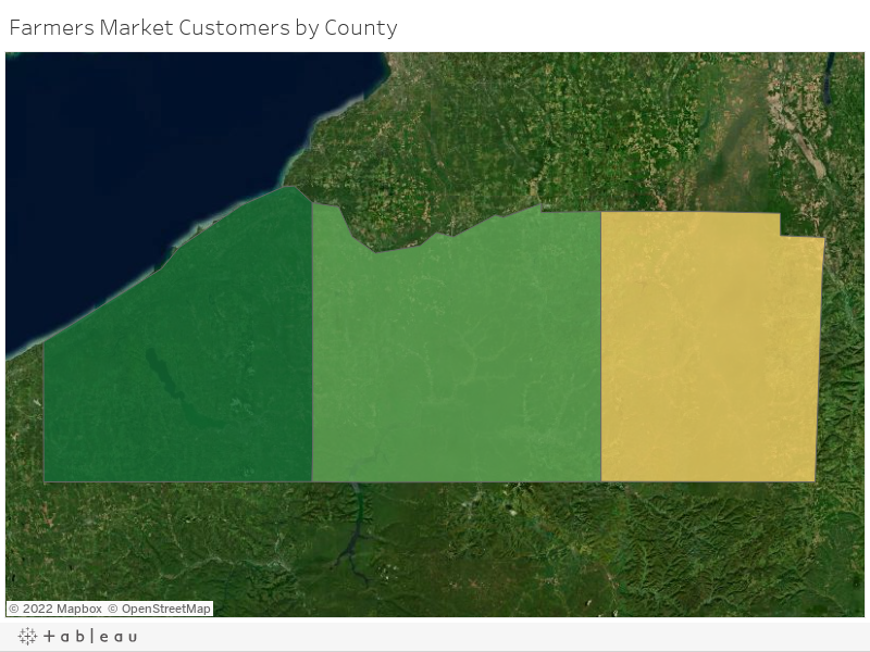 Farmers Market Customers by County