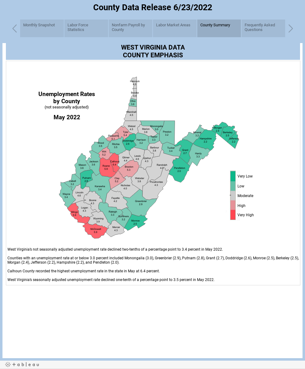 WorkForce West Virginia LMI - Us counties with highest unemployment rate