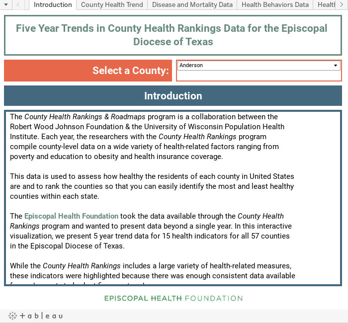 County Health and Children's Health Data Snapshot
