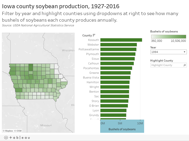 Iowa county soybean production, 1927-2016Filter by year and highlight counties using dropdowns at right to see how many bushels of soybeans each county produces annually. Source: USDA National Agricultural Statistics Service