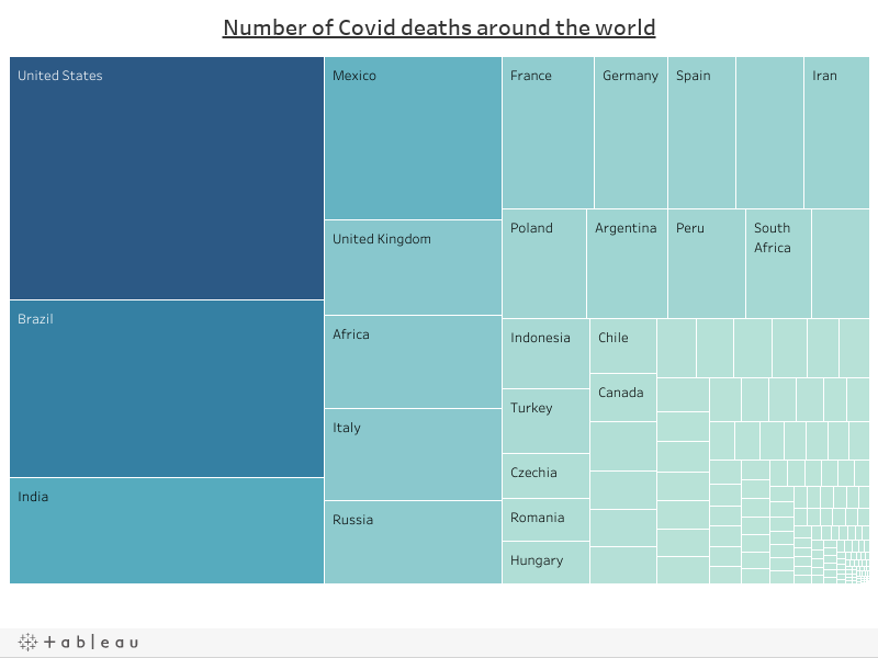 Number of Covid deaths around the world