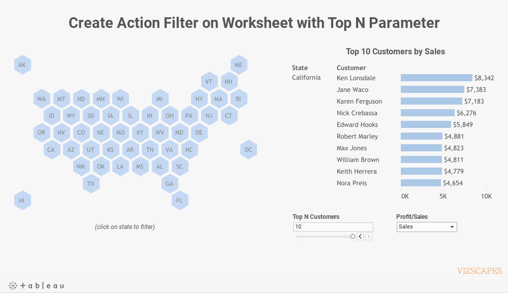 Create Action Filter on Worksheet with Top N Parameter